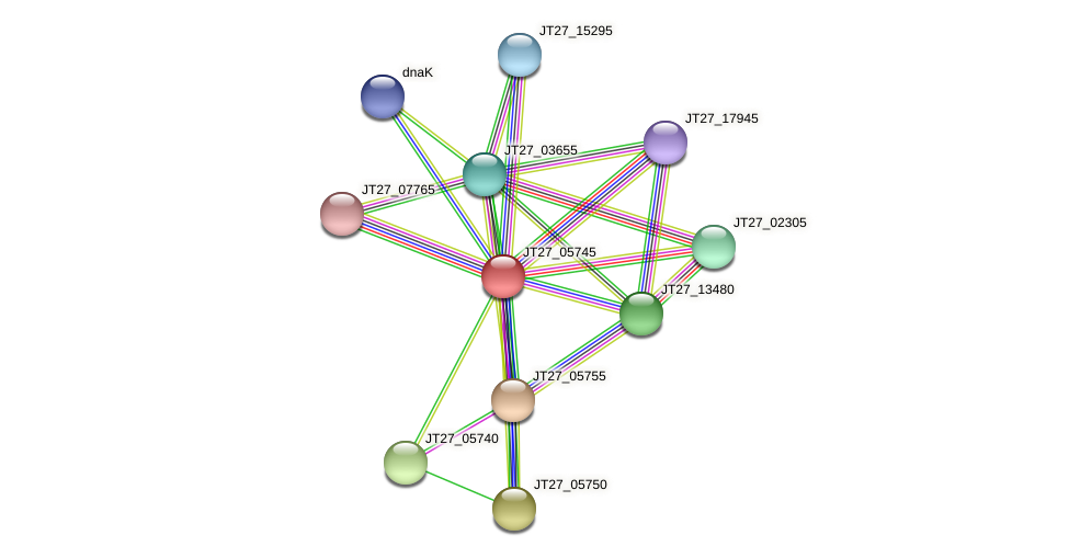 JT27_05745 protein (Alcaligenes faecalis) - STRING interaction network