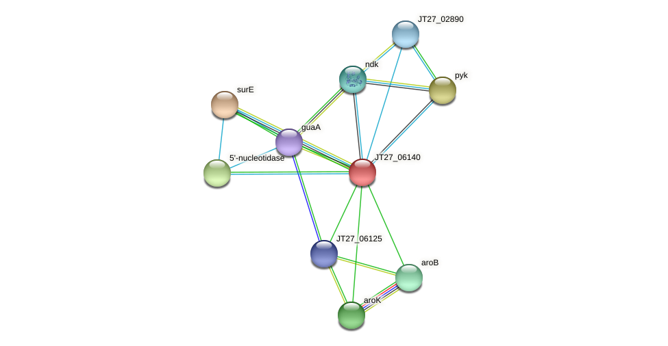 JT27_06140 protein (Alcaligenes faecalis) - STRING interaction network