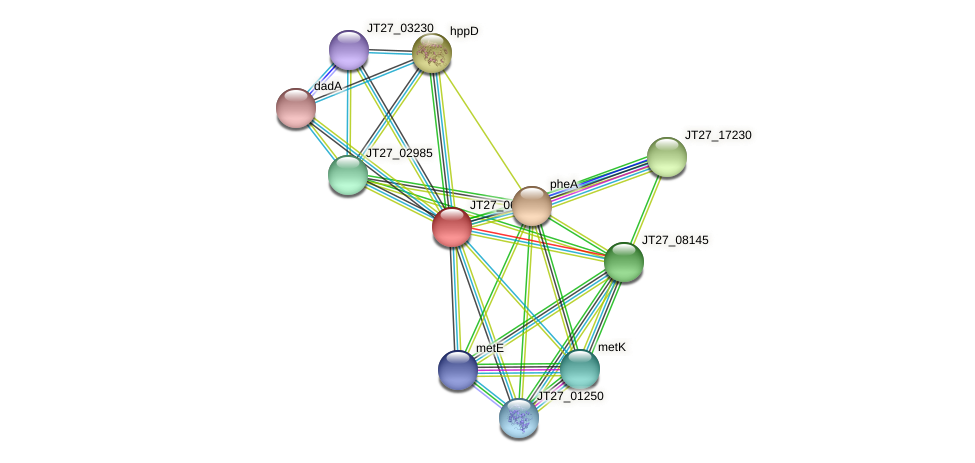 JT27_06310 protein (Alcaligenes faecalis) - STRING interaction network