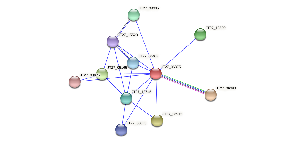 JT27_06375 protein (Alcaligenes faecalis) - STRING interaction network
