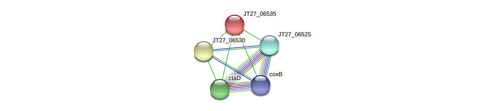 JT27_06535 protein (Alcaligenes faecalis) - STRING interaction network