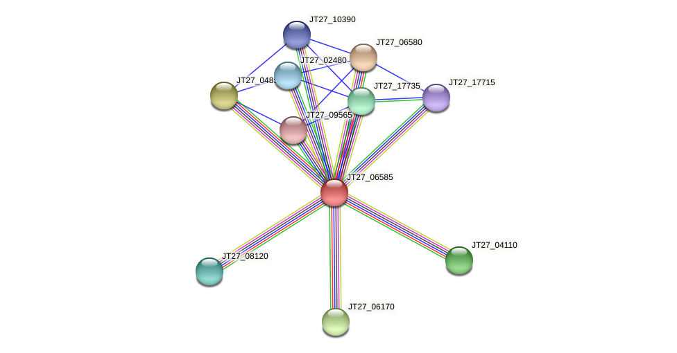 JT27_06585 protein (Alcaligenes faecalis) - STRING interaction network