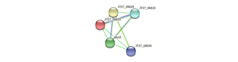 JT27_06620 protein (Alcaligenes faecalis) - STRING interaction network