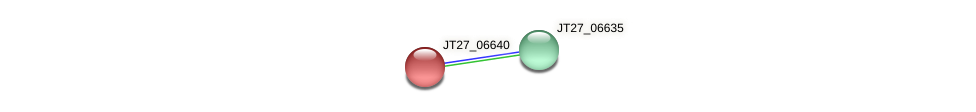 JT27_06640 protein (Alcaligenes faecalis) - STRING interaction network