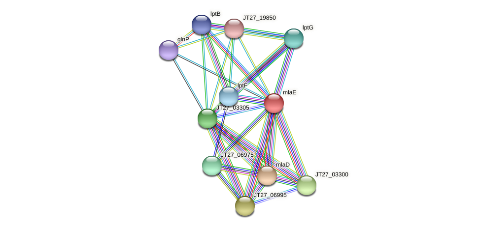 JT27_06990 protein (Alcaligenes faecalis) - STRING interaction network