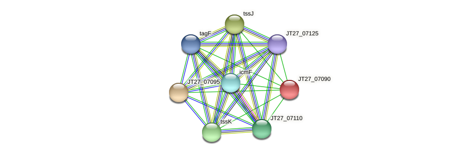 JT27_07090 protein (Alcaligenes faecalis) - STRING interaction network