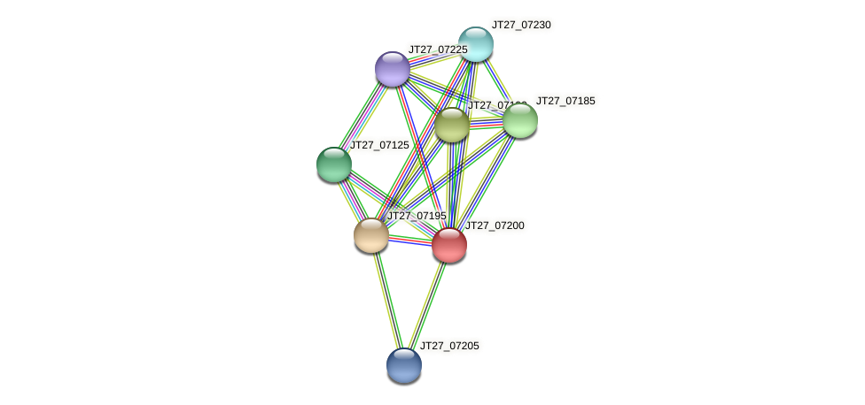 JT27_07200 protein (Alcaligenes faecalis) - STRING interaction network
