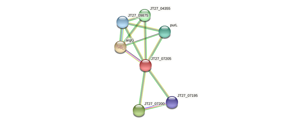 JT27_07205 protein (Alcaligenes faecalis) - STRING interaction network