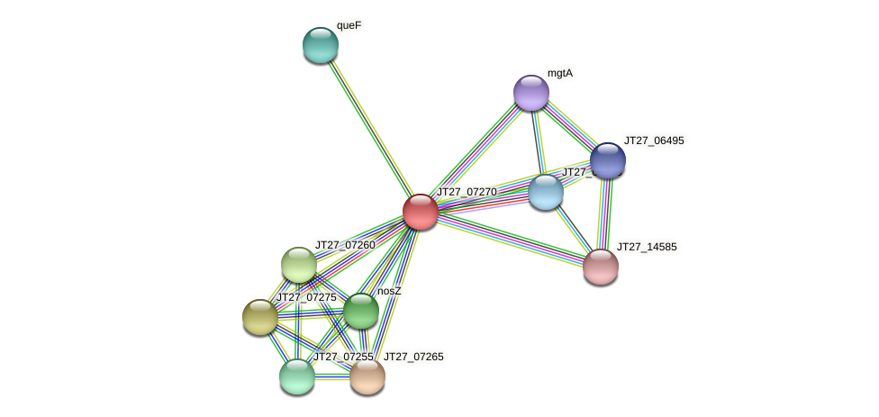 JT27_07270 protein (Alcaligenes faecalis) - STRING interaction network