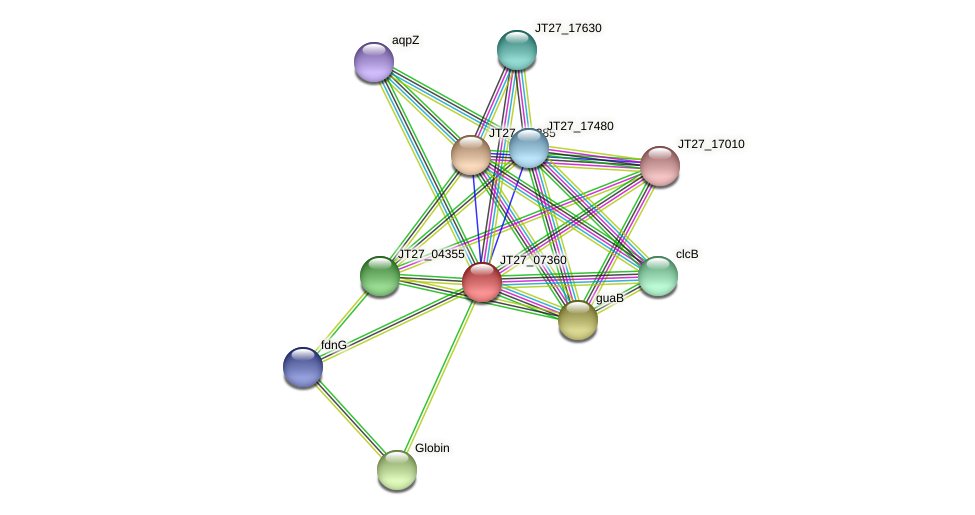 JT27_07360 protein (Alcaligenes faecalis) - STRING interaction network