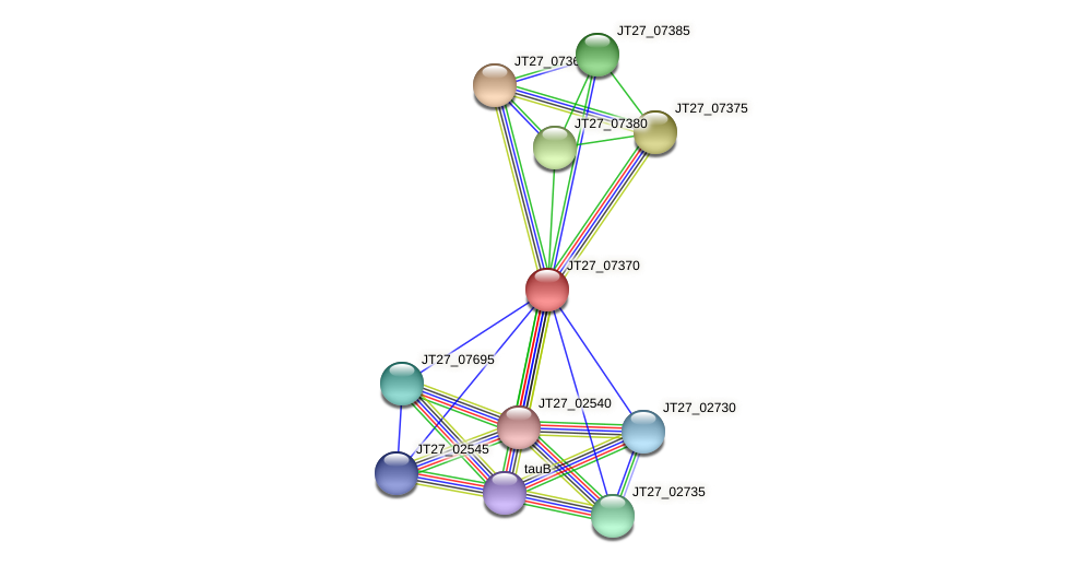 JT27_07370 protein (Alcaligenes faecalis) - STRING interaction network