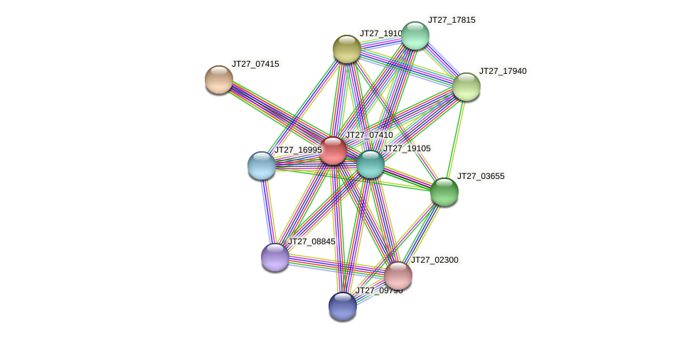 JT27_07410 protein (Alcaligenes faecalis) - STRING interaction network
