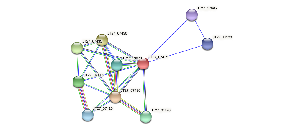 JT27_07425 protein (Alcaligenes faecalis) - STRING interaction network