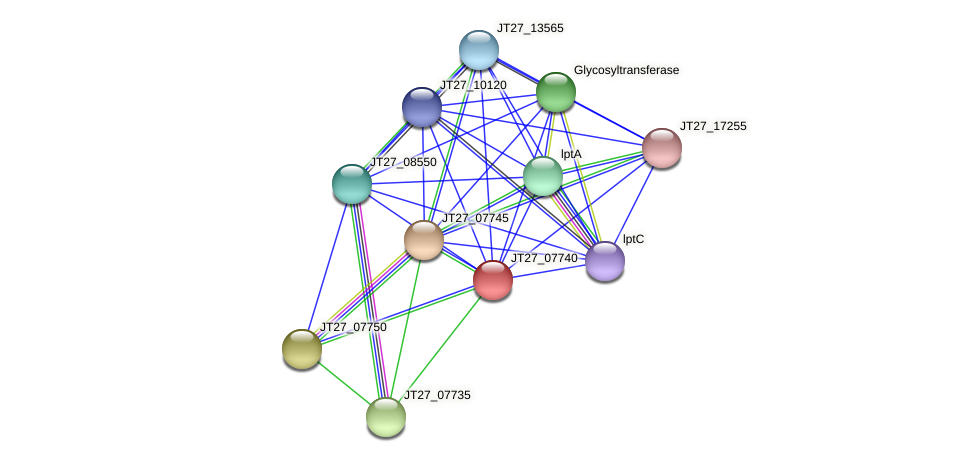 JT27_07740 protein (Alcaligenes faecalis) - STRING interaction network