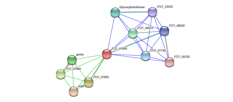 JT27_07845 protein (Alcaligenes faecalis) - STRING interaction network