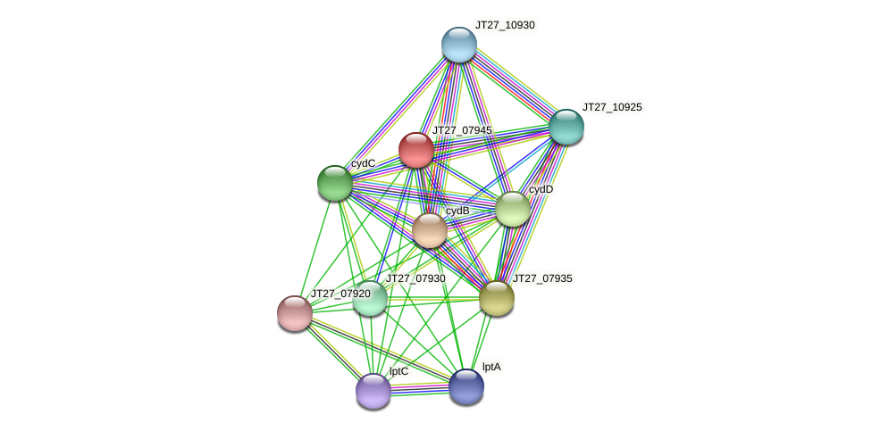 JT27_07945 protein (Alcaligenes faecalis) - STRING interaction network