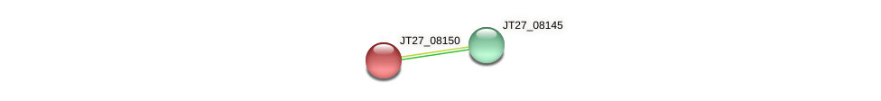 JT27_08150 protein (Alcaligenes faecalis) - STRING interaction network
