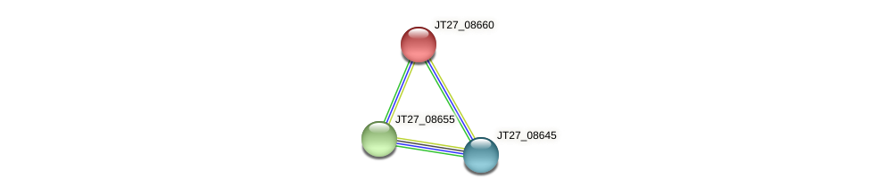 JT27_08660 protein (Alcaligenes faecalis) - STRING interaction network
