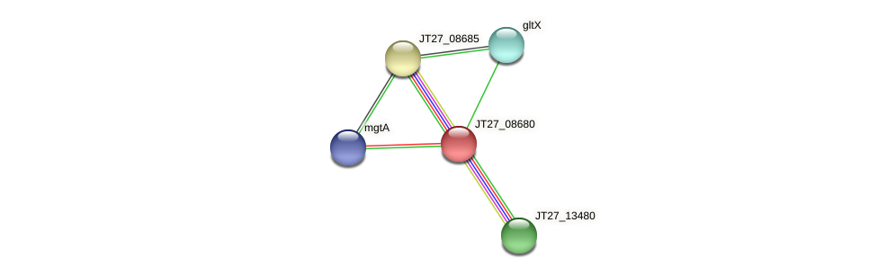 JT27_08680 protein (Alcaligenes faecalis) - STRING interaction network