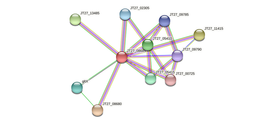 JT27_08685 protein (Alcaligenes faecalis) - STRING interaction network