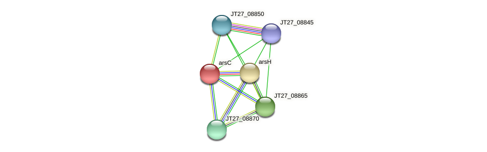 JT27_08860 protein (Alcaligenes faecalis) - STRING interaction network