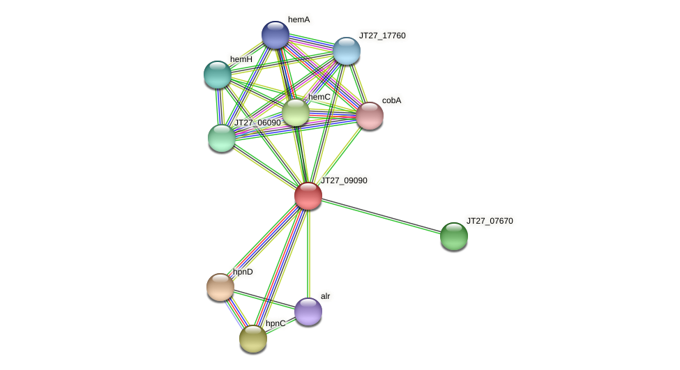 JT27_09090 protein (Alcaligenes faecalis) - STRING interaction network