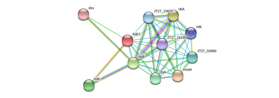 JT27_09170 protein (Alcaligenes faecalis) - STRING interaction network