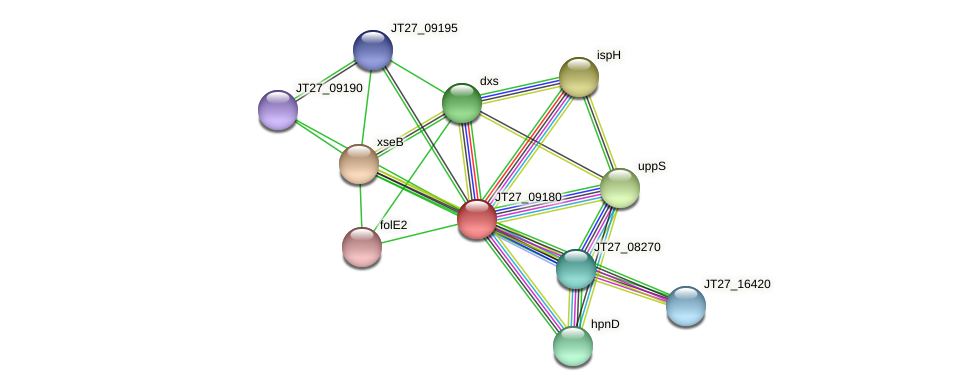 JT27_09180 protein (Alcaligenes faecalis) - STRING interaction network
