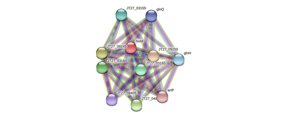 JT27_09255 protein (Alcaligenes faecalis) - STRING interaction network