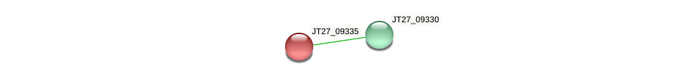 JT27_09335 protein (Alcaligenes faecalis) - STRING interaction network