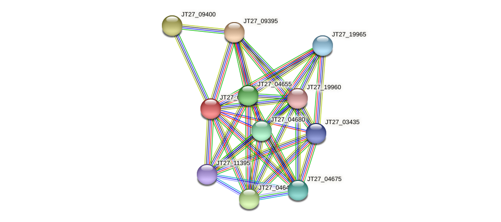 JT27_09405 protein (Alcaligenes faecalis) - STRING interaction network