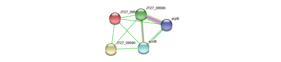 JT27_09585 protein (Alcaligenes faecalis) - STRING interaction network