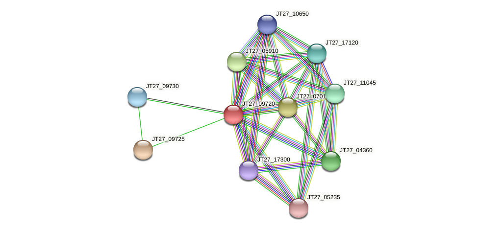 JT27_09720 protein (Alcaligenes faecalis) - STRING interaction network