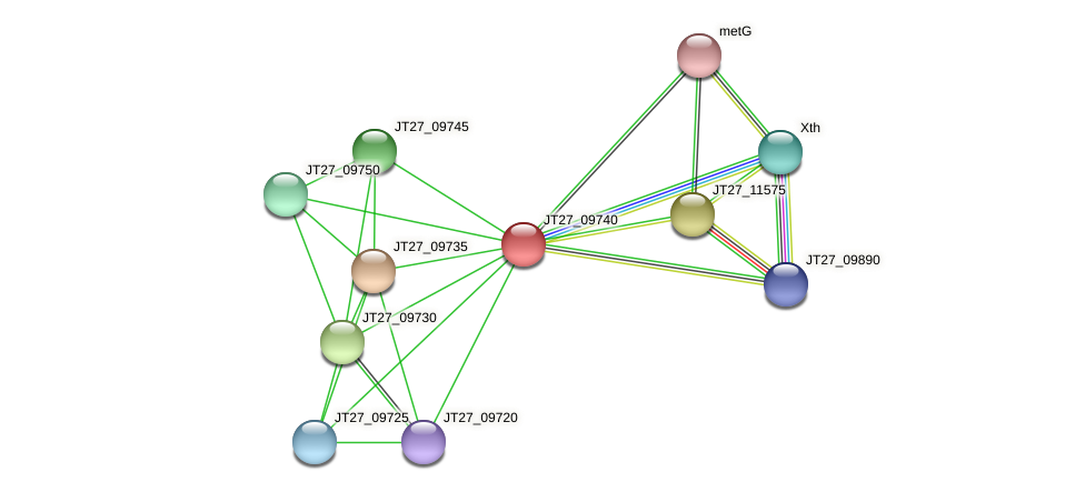 JT27_09740 protein (Alcaligenes faecalis) - STRING interaction network