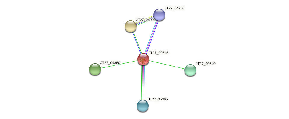 JT27_09845 protein (Alcaligenes faecalis) - STRING interaction network