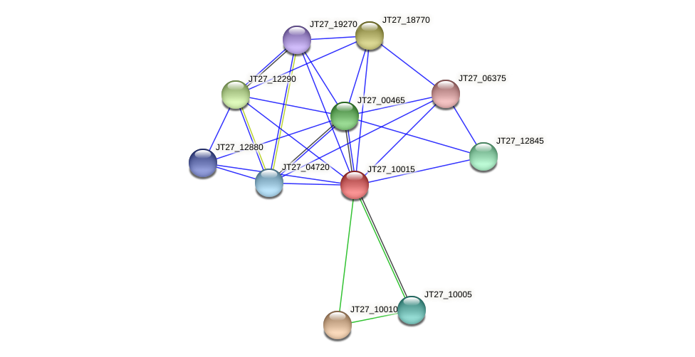 JT27_10015 protein (Alcaligenes faecalis) - STRING interaction network