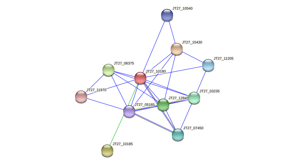 JT27_10180 protein (Alcaligenes faecalis) - STRING interaction network
