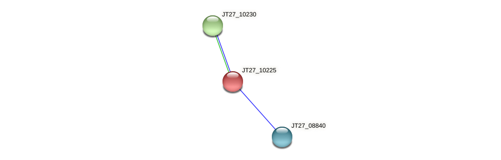JT27_10225 protein (Alcaligenes faecalis) - STRING interaction network