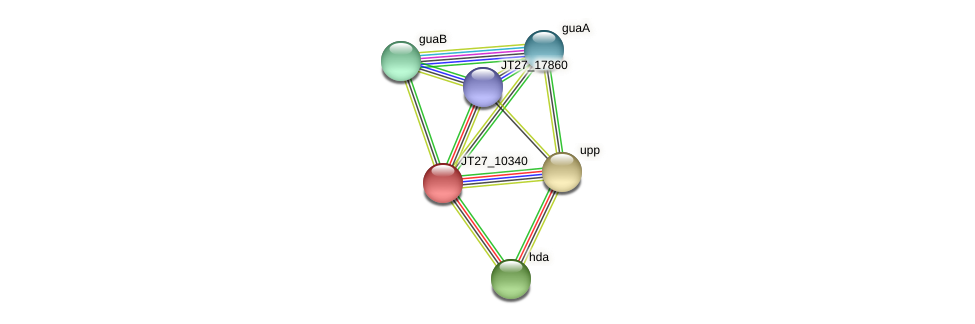 JT27_10340 protein (Alcaligenes faecalis) - STRING interaction network