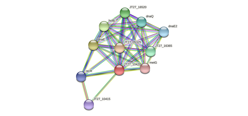 JT27_10420 protein (Alcaligenes faecalis) - STRING interaction network