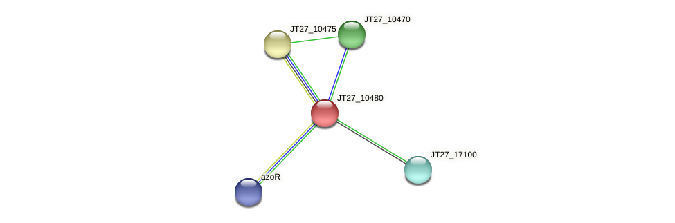 JT27_10480 protein (Alcaligenes faecalis) - STRING interaction network