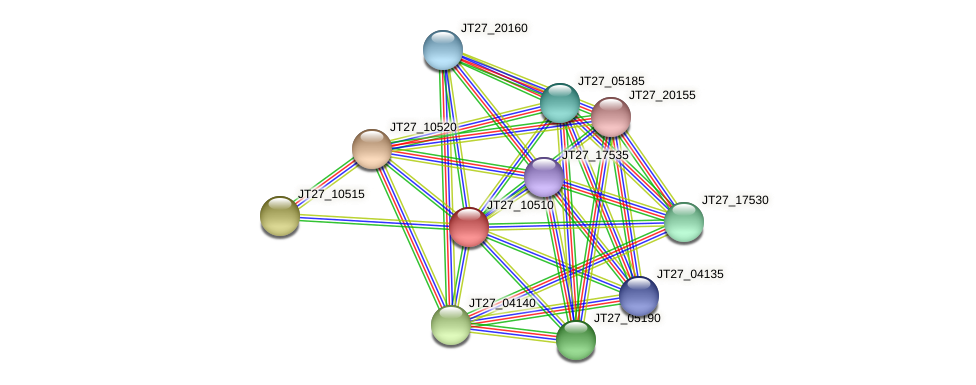 JT27_10510 protein (Alcaligenes faecalis) - STRING interaction network