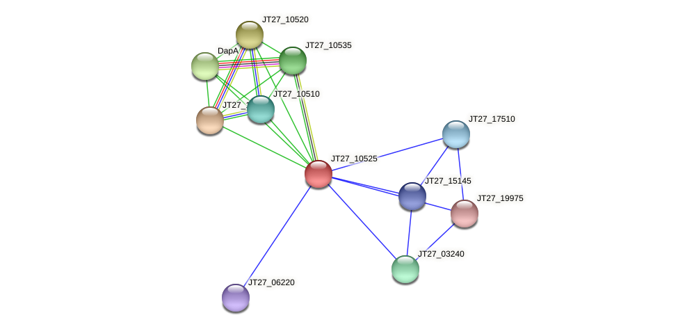 JT27_10525 protein (Alcaligenes faecalis) - STRING interaction network