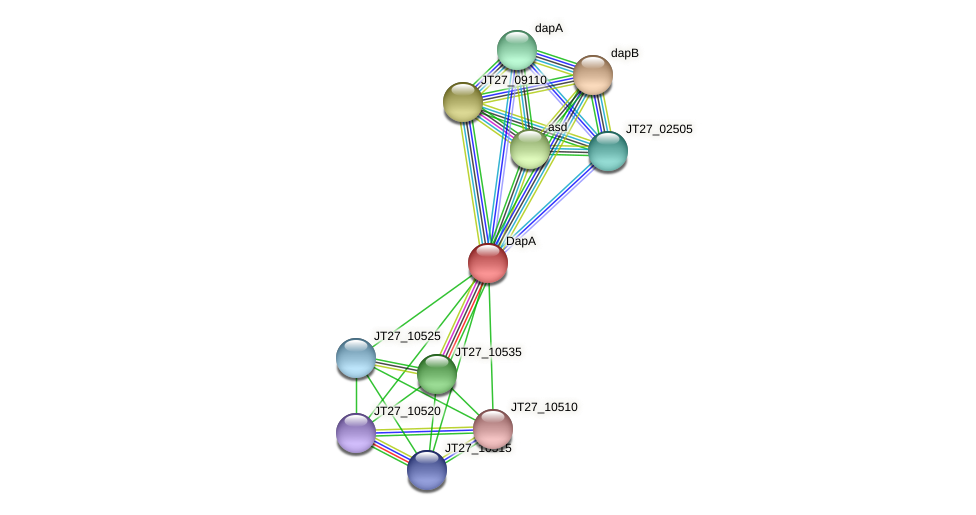 JT27_10530 protein (Alcaligenes faecalis) - STRING interaction network