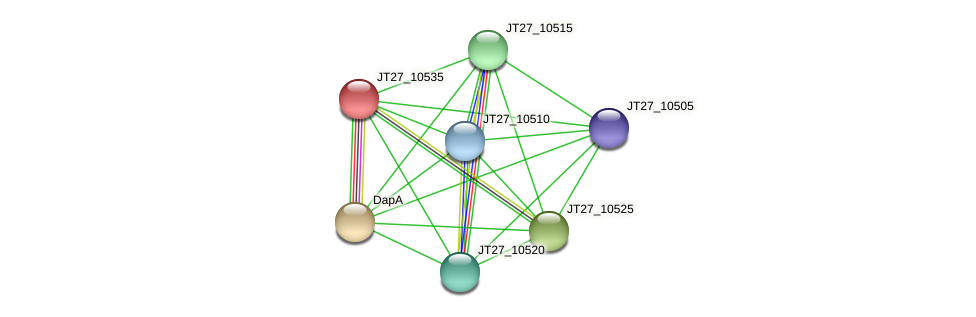 JT27_10535 protein (Alcaligenes faecalis) - STRING interaction network