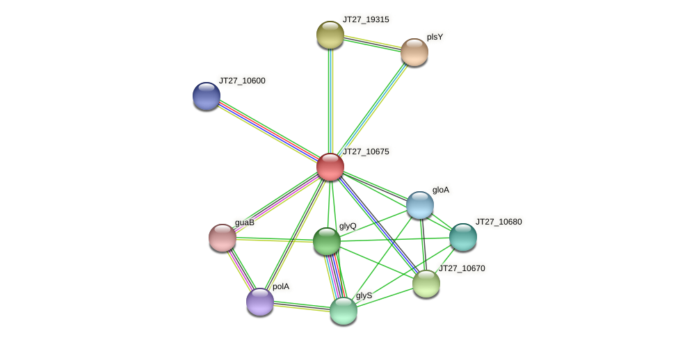 JT27_10675 protein (Alcaligenes faecalis) - STRING interaction network