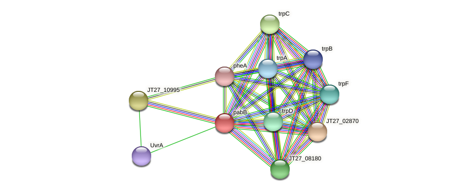 JT27_10990 protein (Alcaligenes faecalis) - STRING interaction network