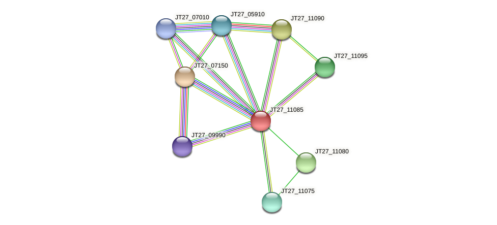 JT27_11085 protein (Alcaligenes faecalis) - STRING interaction network