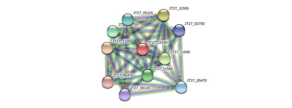 JT27_11540 protein (Alcaligenes faecalis) - STRING interaction network