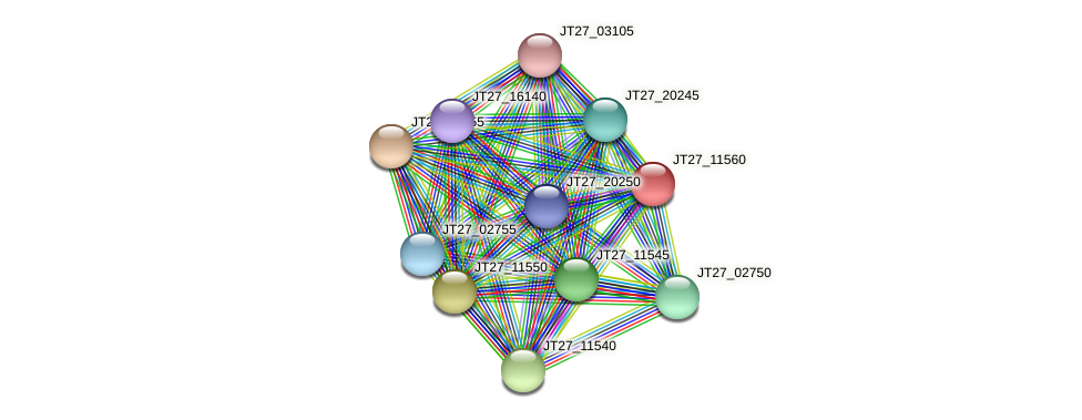 JT27_11560 protein (Alcaligenes faecalis) - STRING interaction network